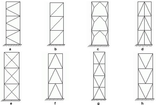 GRAITEC | Advance Design | Bracing Members Design